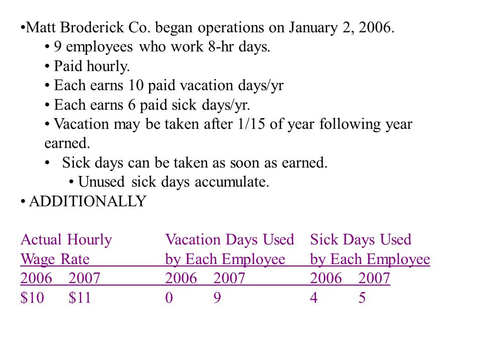 Matt Broderick Co. began operations on January 2, 2006. 9 employees who work 8-hr days. Paid hourly. Each earns 10 paid vacation days/yr Each earns 6