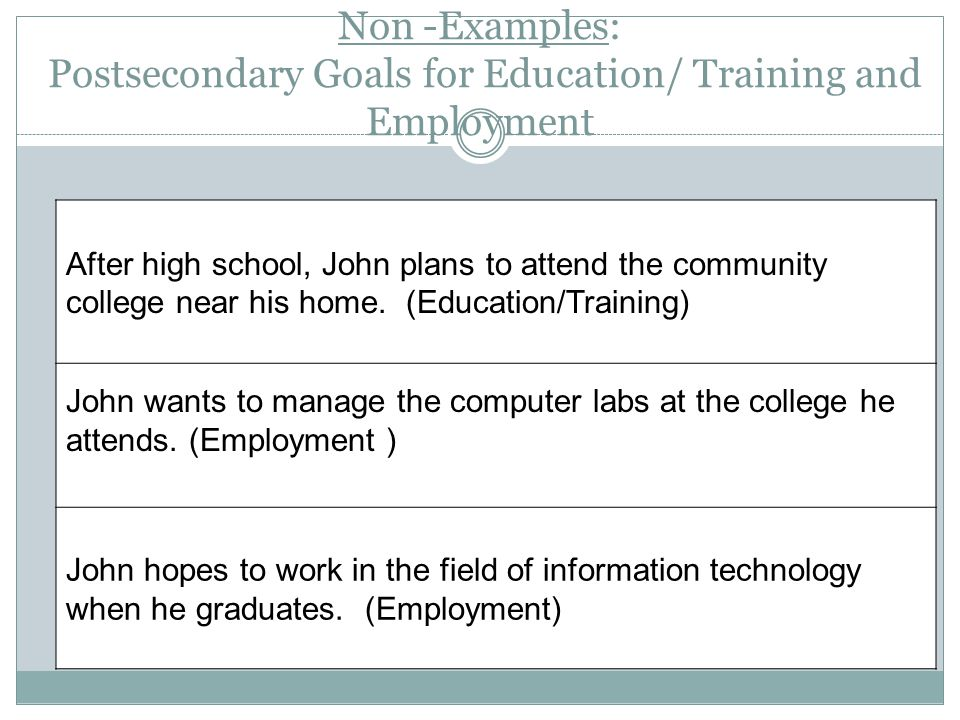 Non -Examples: Postsecondary Goals for Education/ Training and Employment After high school, John plans to attend the community college near his home.