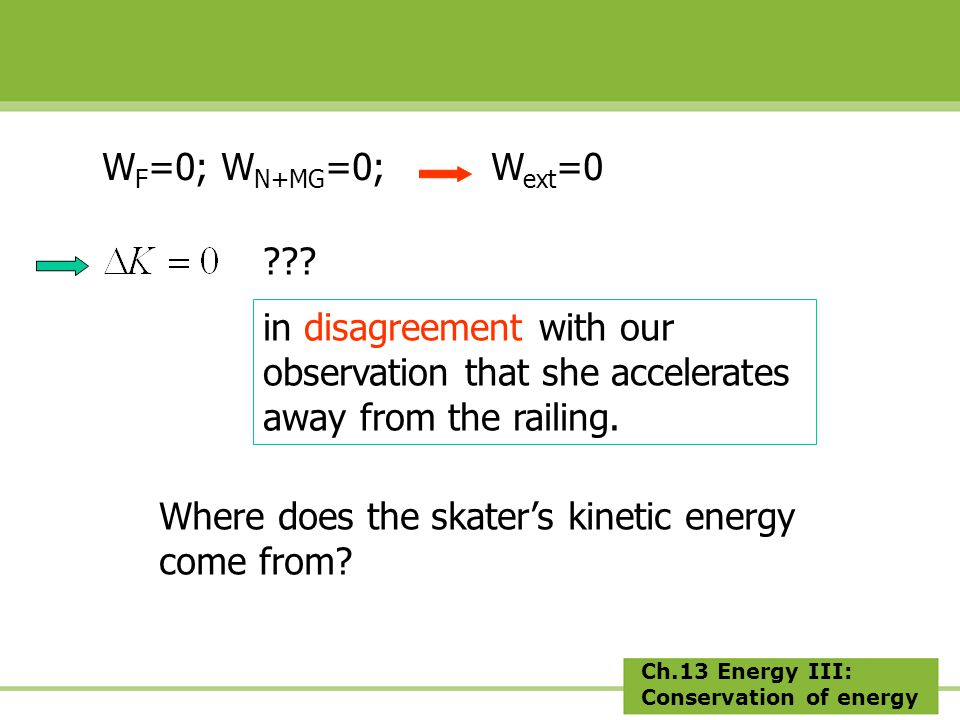 Ch.13 Energy III: Conservation of energy W F =0; W N+MG =0; W ext =0 .