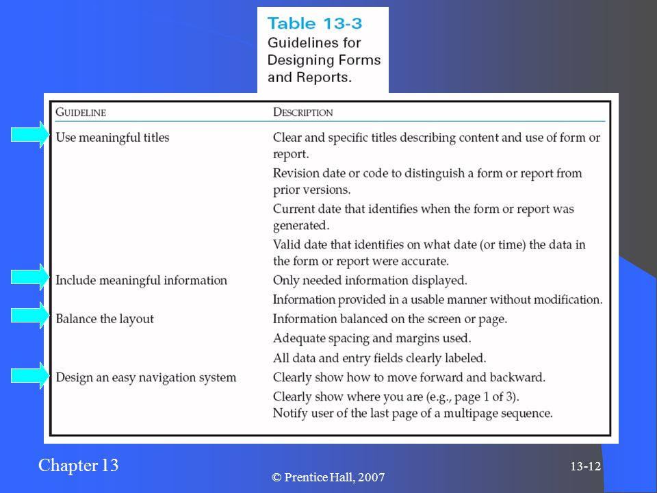Chapter 13 13-12 © Prentice Hall, 2007