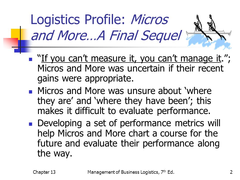 Chapter 13Management of Business Logistics, 7 th Ed.3 Supply Chain Performance Measurement: Introduction The Micros and More logistics profile points out a very important issue for all organizations: Each needs performance measurements or metrics.