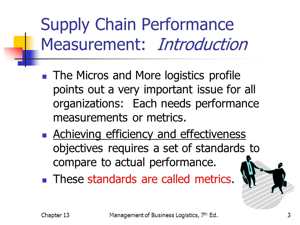 Chapter 13Management of Business Logistics, 7 th Ed.24 Figure 13-11 SCOR is Based on Five Distinct Management Processes