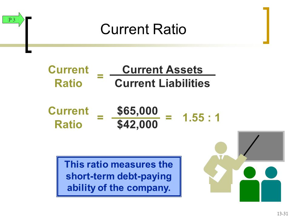 Current Ratio Current Assets Current Liabilities = This ratio measures the short-term debt-paying ability of the company.