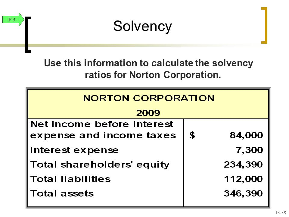 Use this information to calculate the solvency ratios for Norton Corporation. Solvency P 3 13-39