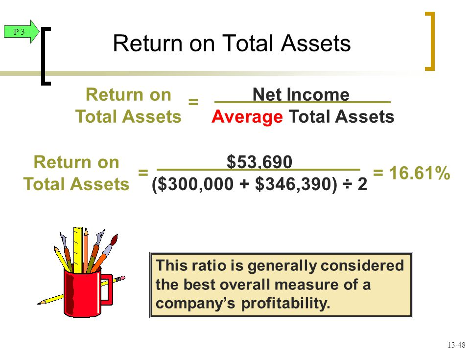 This ratio is generally considered the best overall measure of a company's profitability.
