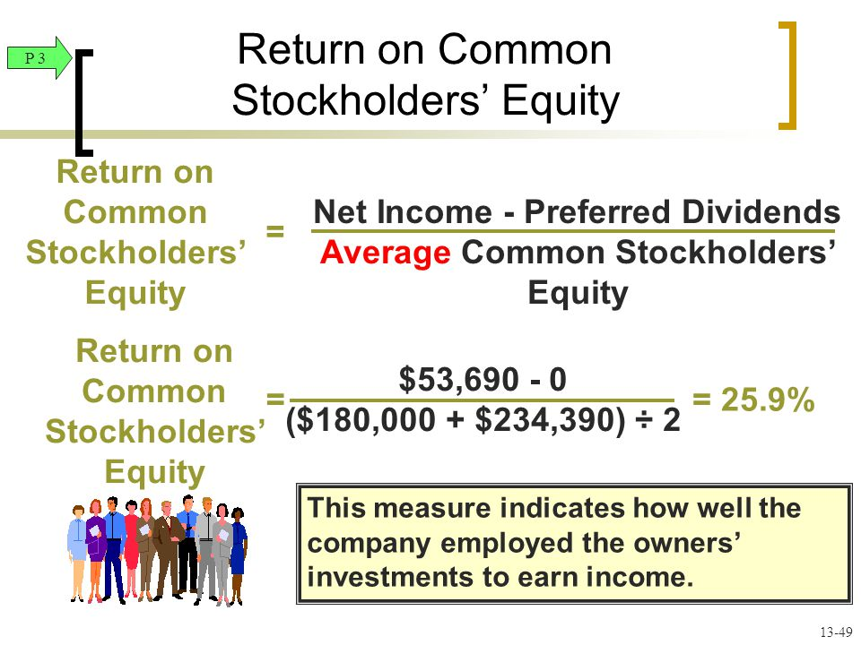 Return on Common Stockholders' Equity Net Income - Preferred Dividends Average Common Stockholders' Equity = = 25.9% $53,690 - 0 ($180,000 + $234,390) ÷ 2 = Return on Common Stockholders' Equity This measure indicates how well the company employed the owners' investments to earn income.