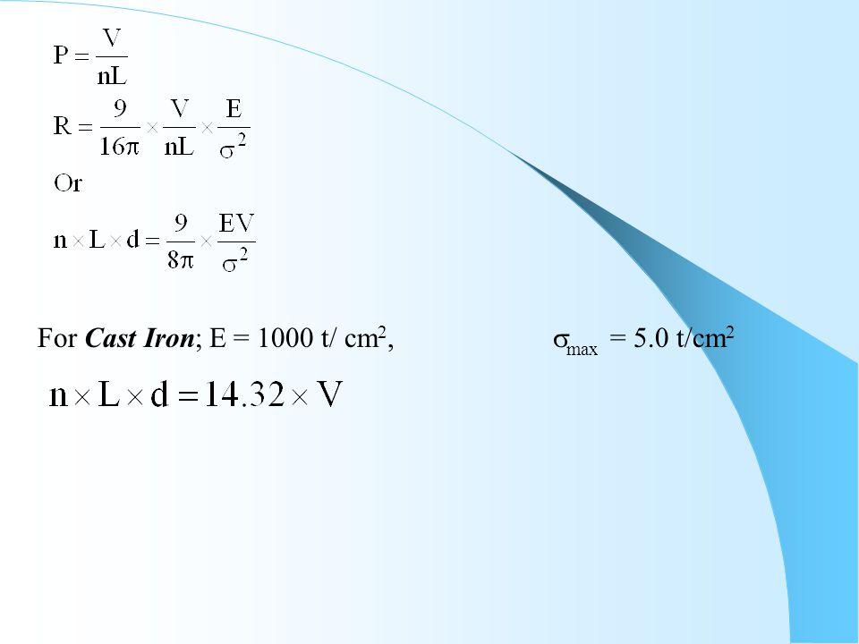 For Cast Iron;E = 1000 t/ cm 2,  max = 5.0 t/cm 2