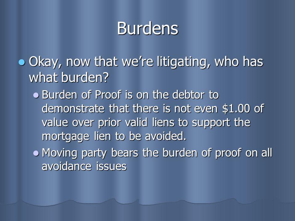 Burdens Okay, now that we're litigating, who has what burden? Okay, now that we're litigating, who has what burden? Burden of Proof is on the debtor t