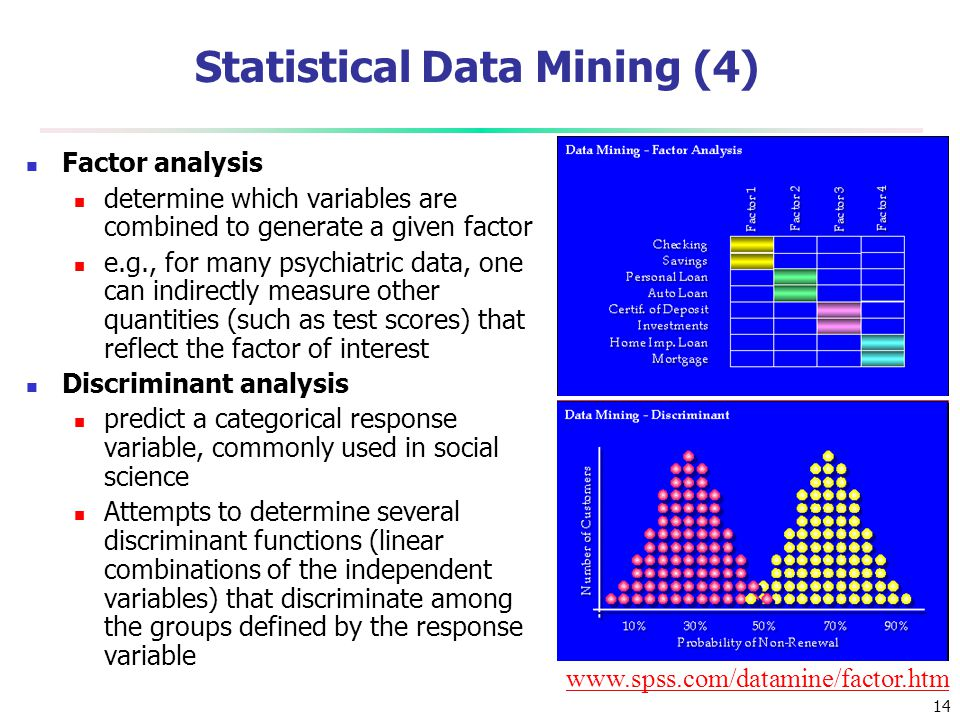 14 Statistical Data Mining (4) Factor analysis determine which variables are combined to generate a given factor e.g., for many psychiatric data, one