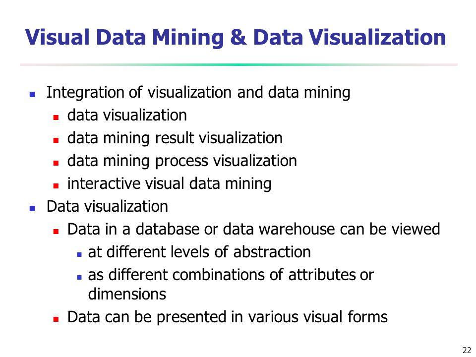 22 Visual Data Mining & Data Visualization Integration of visualization and data mining data visualization data mining result visualization data minin