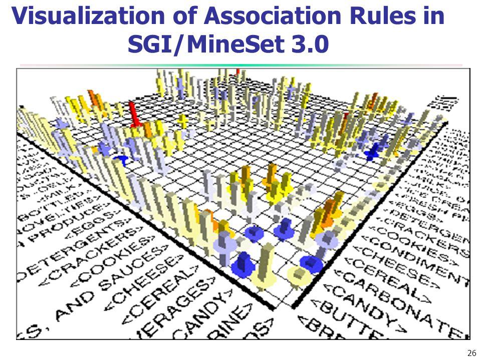 26 Visualization of Association Rules in SGI/MineSet 3.0