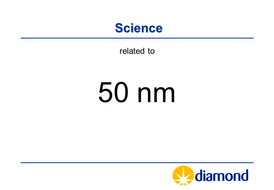 Science Science related to 50 nm