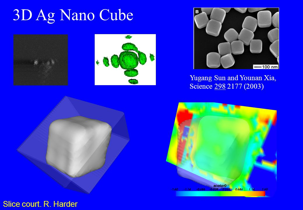 Yugang Sun and Younan Xia, Science 298 2177 (2003) 3D Ag Nano Cube Slice court. R. Harder