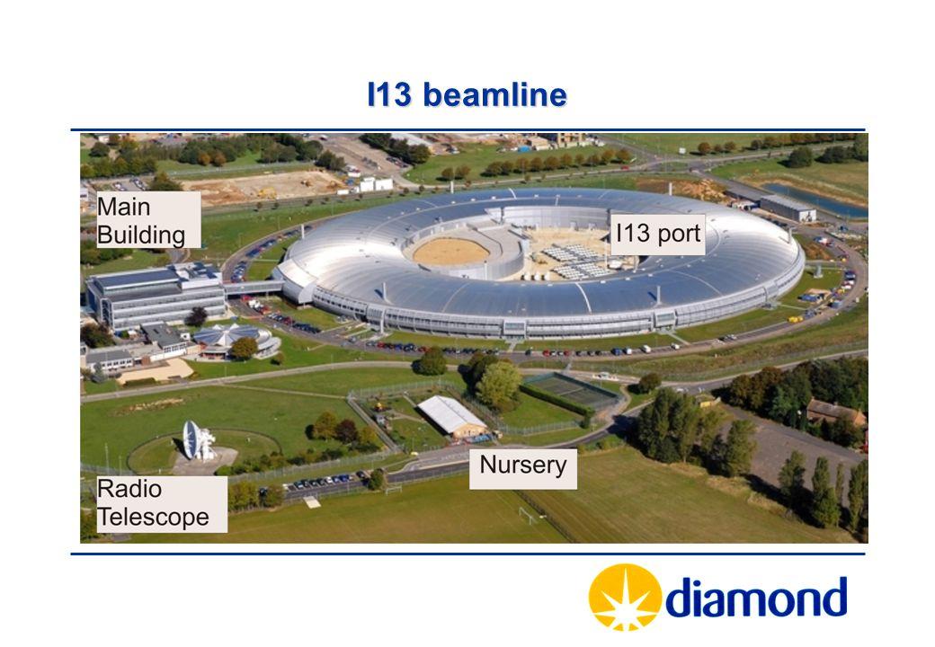 I13 beamline