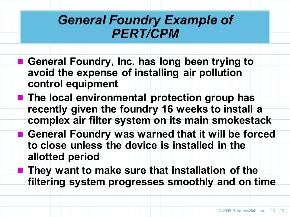 © 2009 Prentice-Hall, Inc.13 – 13 General Foundry Example of PERT/CPM General Foundry, Inc.