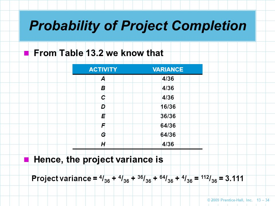 © 2009 Prentice-Hall, Inc. 13 – 34 Probability of Project Completion From Table 13.2 we know that ACTIVITYVARIANCE A4/36 B C D16/36 E36/36 F64/36 G H4
