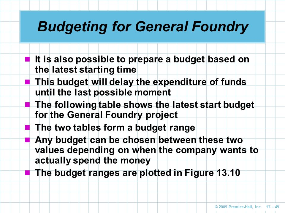 © 2009 Prentice-Hall, Inc. 13 – 49 Budgeting for General Foundry It is also possible to prepare a budget based on the latest starting time This budget
