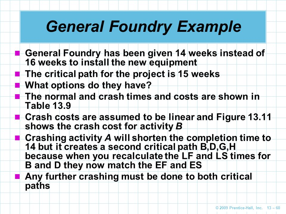 © 2009 Prentice-Hall, Inc. 13 – 60 General Foundry Example General Foundry has been given 14 weeks instead of 16 weeks to install the new equipment Th