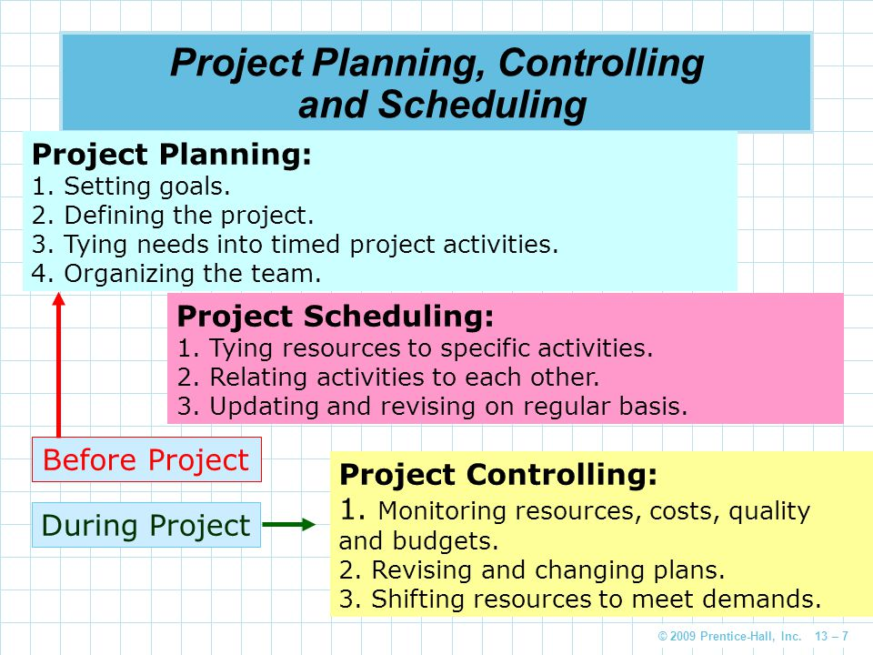 © 2009 Prentice-Hall, Inc. 13 – 7 Project Planning, Controlling and Scheduling Project Planning: 1. Setting goals. 2. Defining the project. 3. Tying n