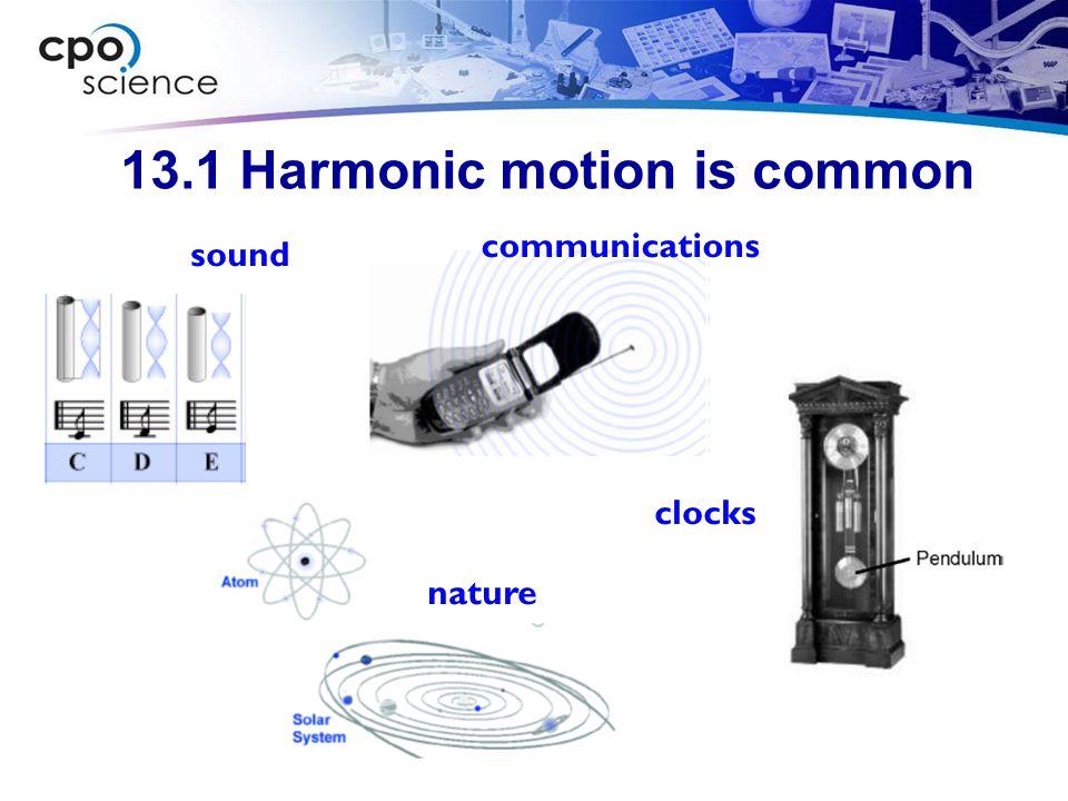 13.1 Harmonic motion is common sound communications clocks nature
