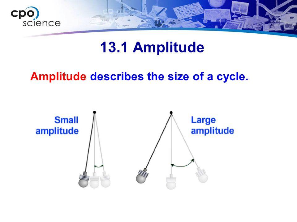 13.1 Amplitude Amplitude describes the size of a cycle.