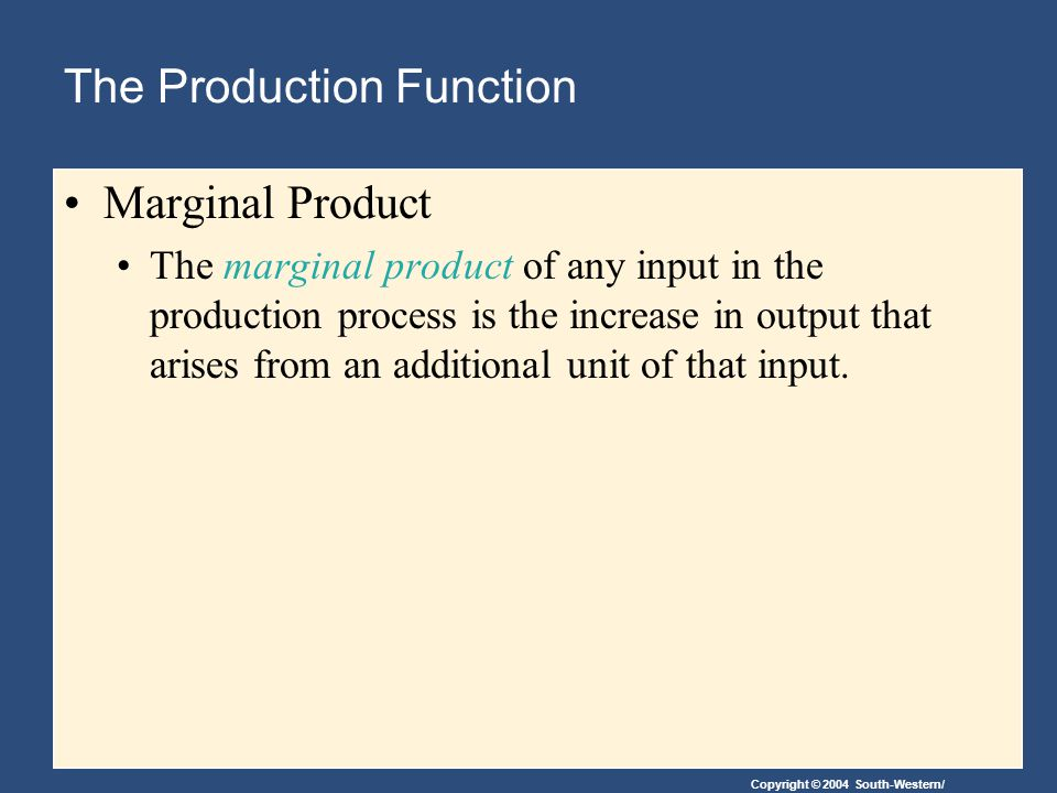 Copyright © 2004 South-Western/ The Production Function Diminishing Marginal Product Diminishing marginal product is the property whereby the marginal product of an input declines as the quantity of the input increases.