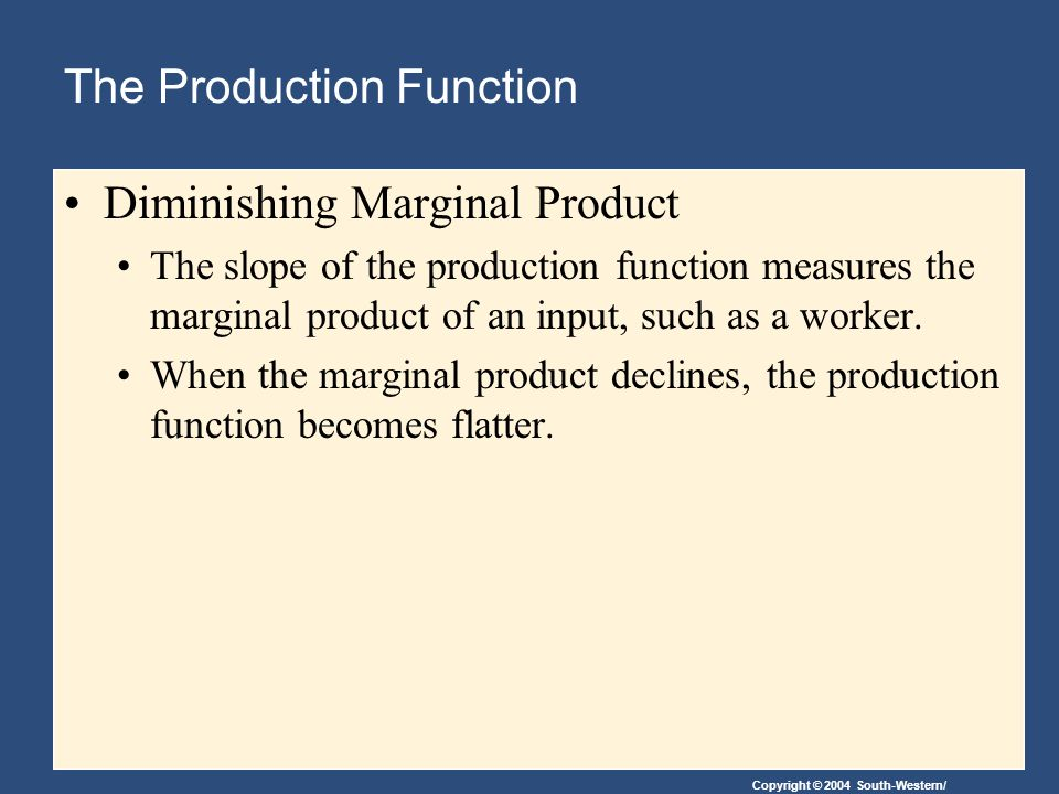 Copyright © 2004 South-Western/ The Production Function Diminishing Marginal Product The slope of the production function measures the marginal product of an input, such as a worker.