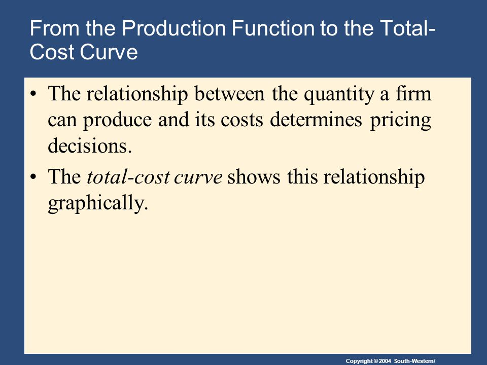 Copyright © 2004 South-Western/ From the Production Function to the Total- Cost Curve The relationship between the quantity a firm can produce and its costs determines pricing decisions.
