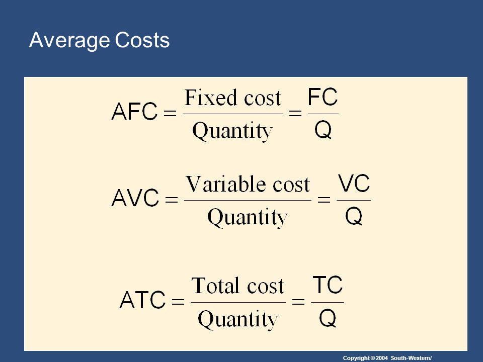 Copyright © 2004 South-Western/ Average Costs