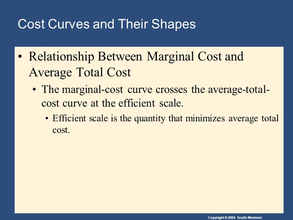 Copyright © 2004 South-Western/ Cost Curves and Their Shapes Relationship Between Marginal Cost and Average Total Cost efficient scaleThe marginal-cost curve crosses the average-total- cost curve at the efficient scale.