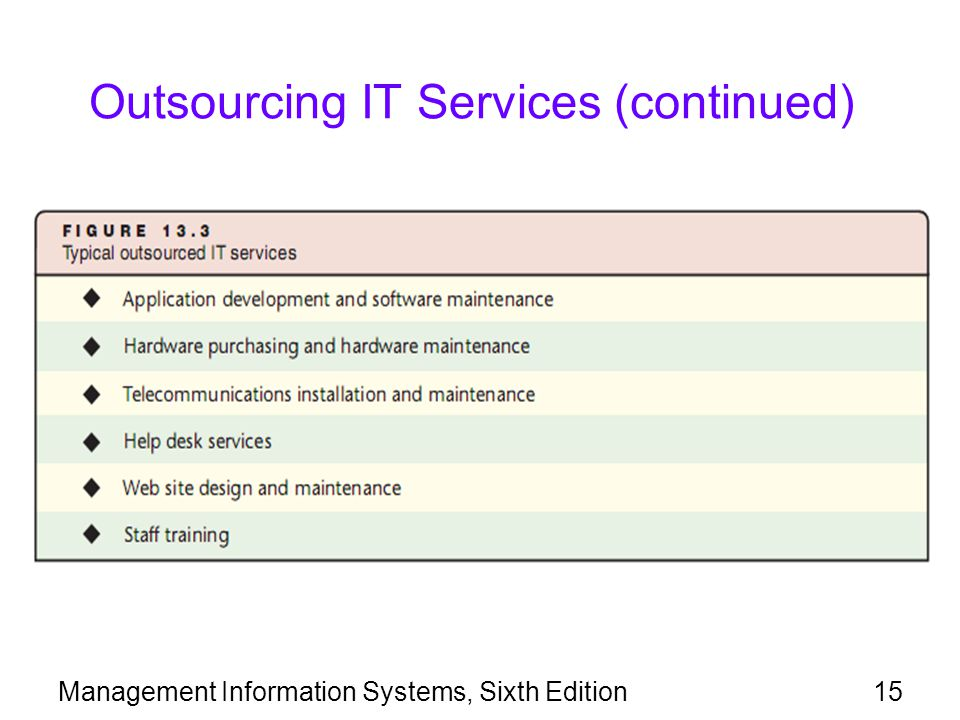 Management Information Systems, Sixth Edition15 Outsourcing IT Services (continued)