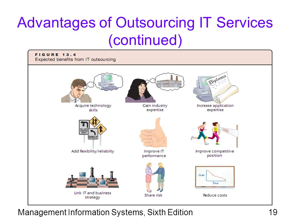 Management Information Systems, Sixth Edition19 Advantages of Outsourcing IT Services (continued)