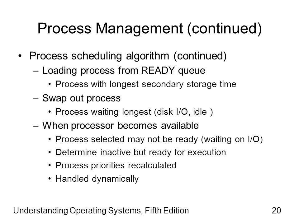 Understanding Operating Systems, Fifth Edition20 Process Management (continued) Process scheduling algorithm (continued) –Loading process from READY queue Process with longest secondary storage time –Swap out process Process waiting longest (disk I/O, idle ) –When processor becomes available Process selected may not be ready (waiting on I/O) Determine inactive but ready for execution Process priorities recalculated Handled dynamically