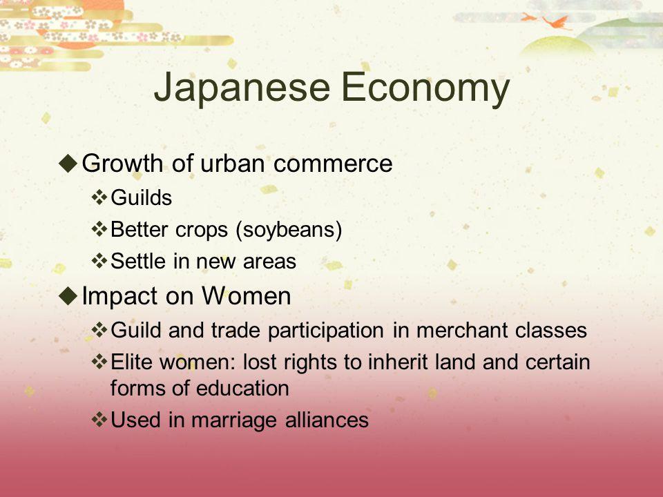 Japanese vs. European Feudalism EuropeJapan Nobilityking, lords emperor, shogun, daimyo Warriorsknightssamurai Code of conductchivalrybushido Evolutio