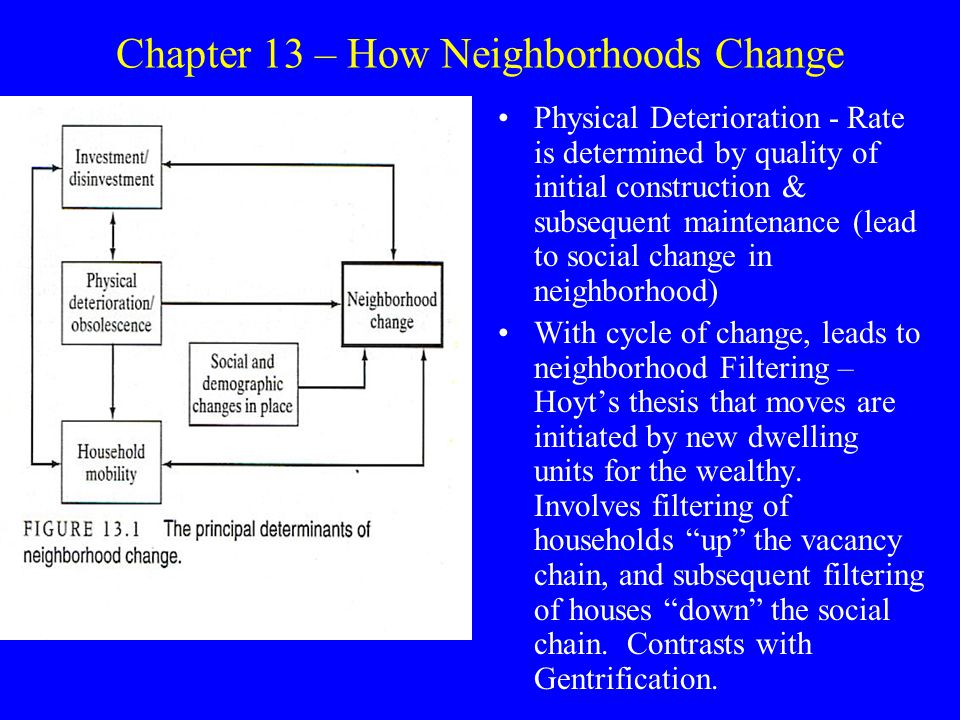 Chapter 13 – How Neighborhoods Change Physical Deterioration - Rate is determined by quality of initial construction & subsequent maintenance (lead to social change in neighborhood) With cycle of change, leads to neighborhood Filtering – Hoyt's thesis that moves are initiated by new dwelling units for the wealthy.