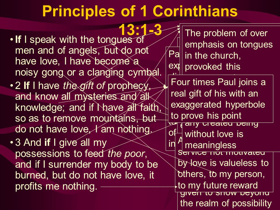 Principles of 1 Corinthians 13:1-3 If I speak with the tongues of men and of angels, but do not have love, I have become a noisy gong or a clanging cy