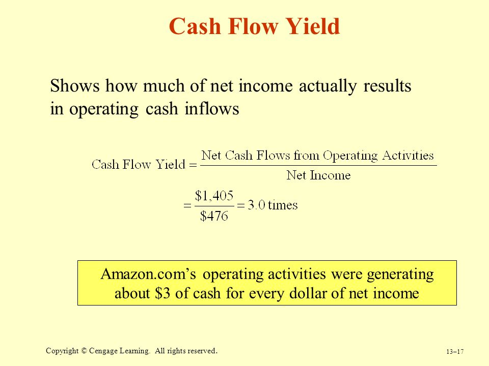 13–17 Copyright © Cengage Learning. All rights reserved. Cash Flow Yield Shows how much of net income actually results in operating cash inflows Amazo