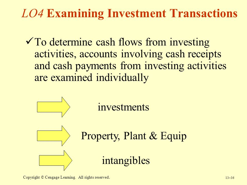 13–36 Copyright © Cengage Learning. All rights reserved. LO4 Examining Investment Transactions To determine cash flows from investing activities, acco