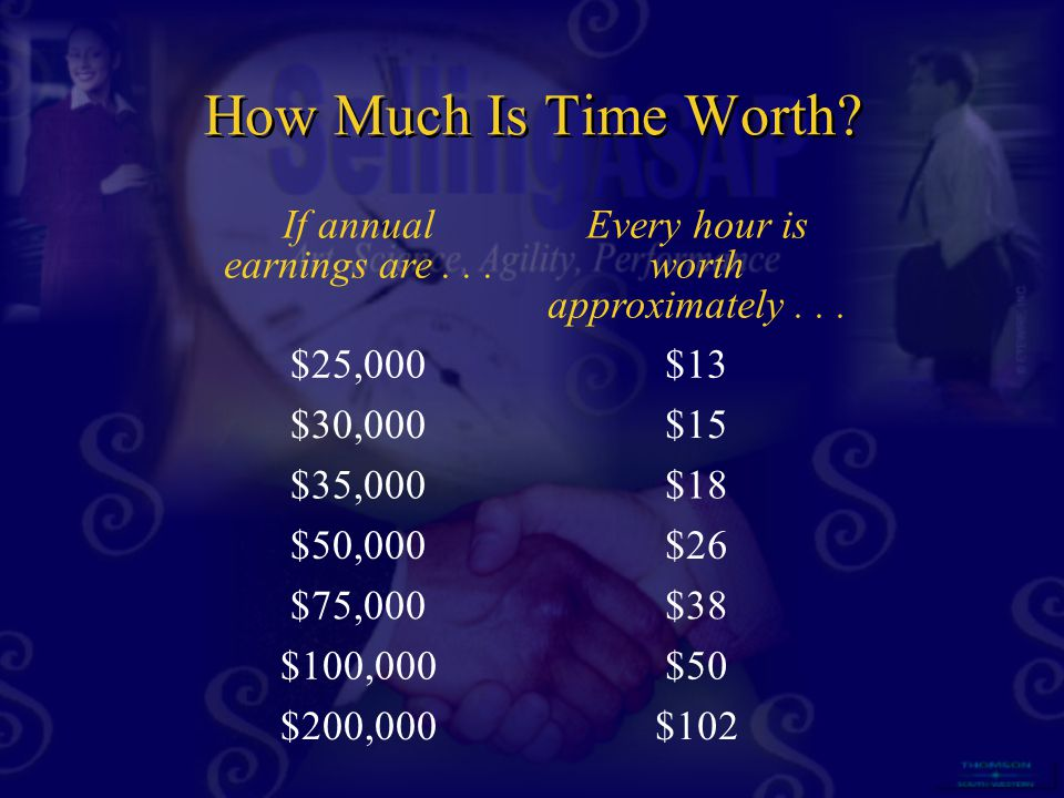 How Much Is Time Worth? If annual earnings are... Every hour is worth approximately... $25,000$13 $30,000$15 $35,000$18 $50,000$26 $75,000$38 $100,000