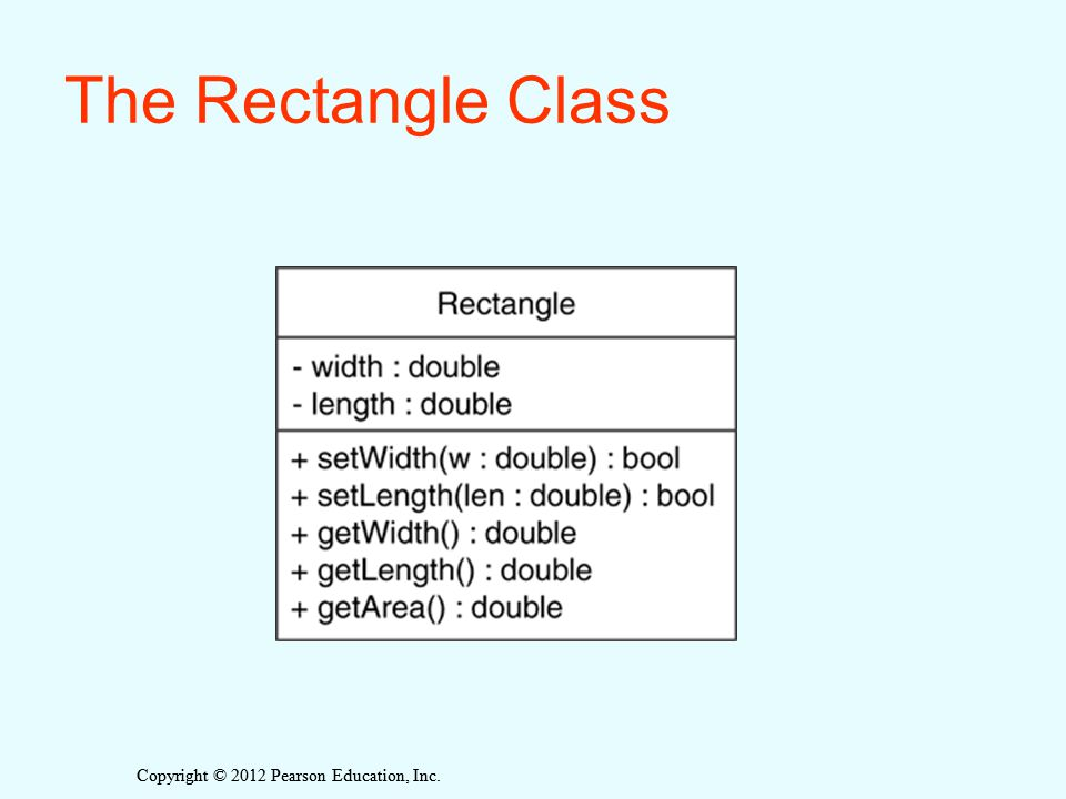 Copyright © 2012 Pearson Education, Inc. The Rectangle Class