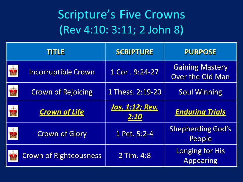 Scripture's Five Crowns (Rev 4:10: 3:11; 2 John 8) TITLESCRIPTUREPURPOSE Incorruptible Crown 1 Cor.