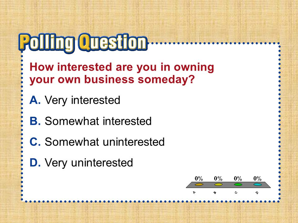 A.A B.B C.C D.D Section 4-Polling QuestionSection 4-Polling Question How interested are you in owning your own business someday.