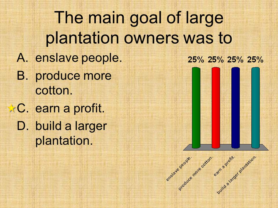 The main goal of large plantation owners was to A.enslave people.