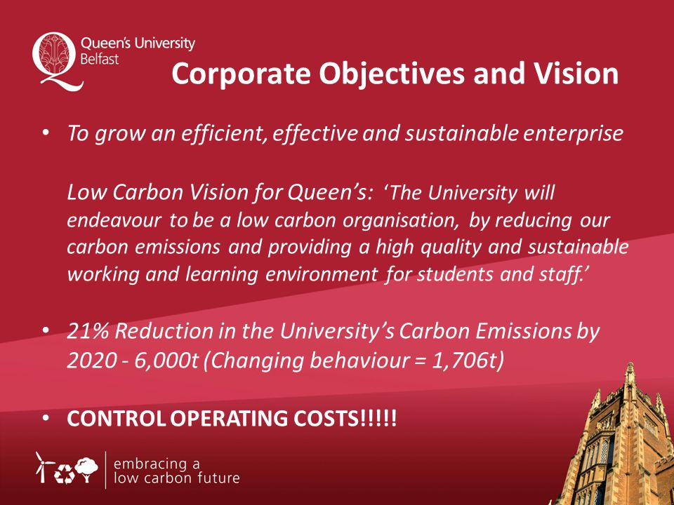 Corporate Objectives and Vision To grow an efficient, effective and sustainable enterprise Low Carbon Vision for Queen's: 'The University will endeavour to be a low carbon organisation, by reducing our carbon emissions and providing a high quality and sustainable working and learning environment for students and staff.' 21% Reduction in the University's Carbon Emissions by 2020 - 6,000t (Changing behaviour = 1,706t) CONTROL OPERATING COSTS!!!!!