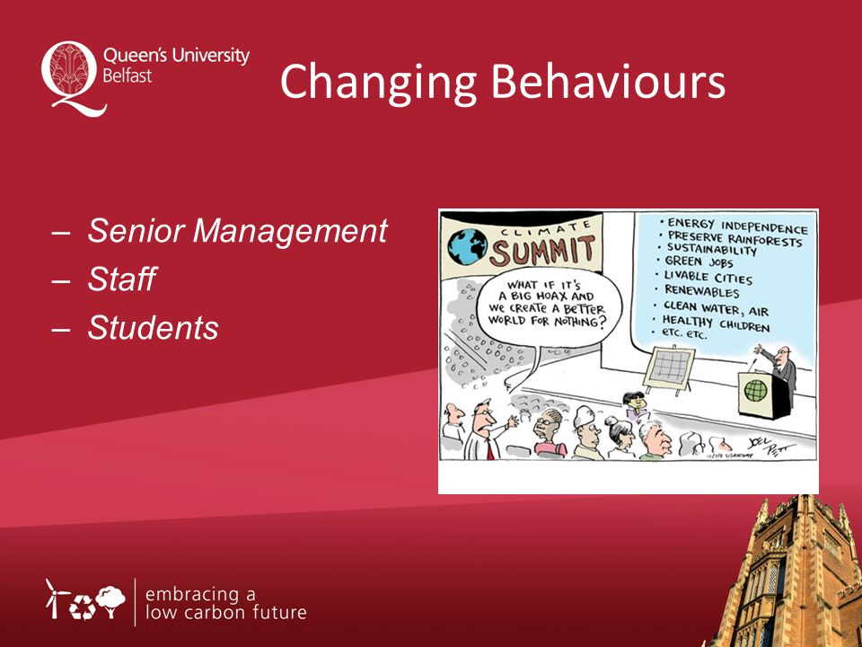 Changing Behaviours –Senior Management –Staff –Students