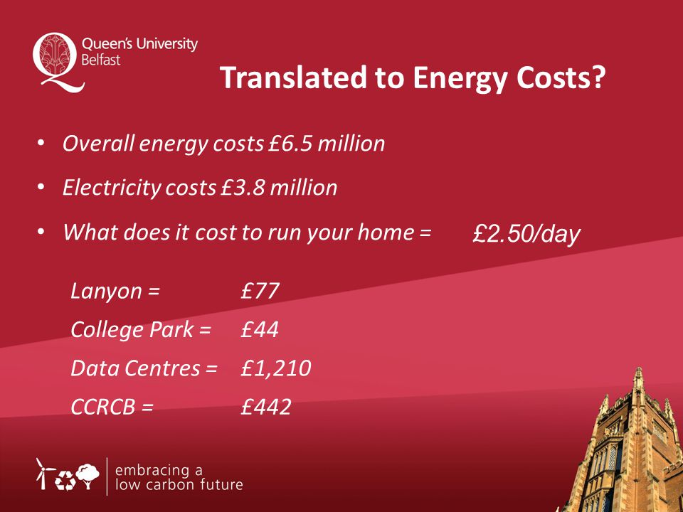 Translated to Energy Costs.