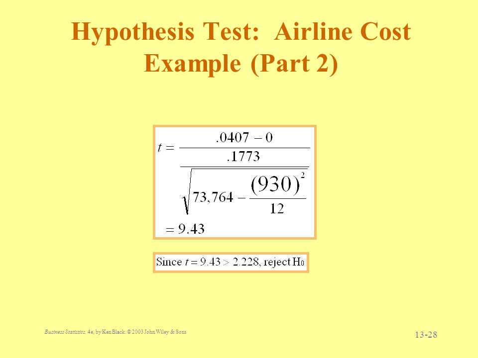 Business Statistics, 4e, by Ken Black. © 2003 John Wiley & Sons. 13-28 Hypothesis Test: Airline Cost Example (Part 2)