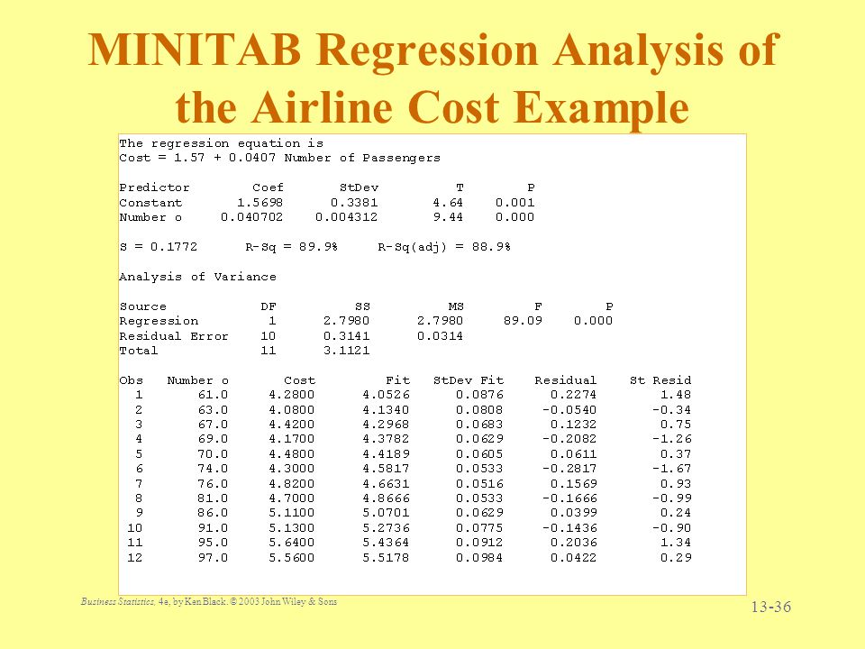 Business Statistics, 4e, by Ken Black. © 2003 John Wiley & Sons. 13-36 MINITAB Regression Analysis of the Airline Cost Example