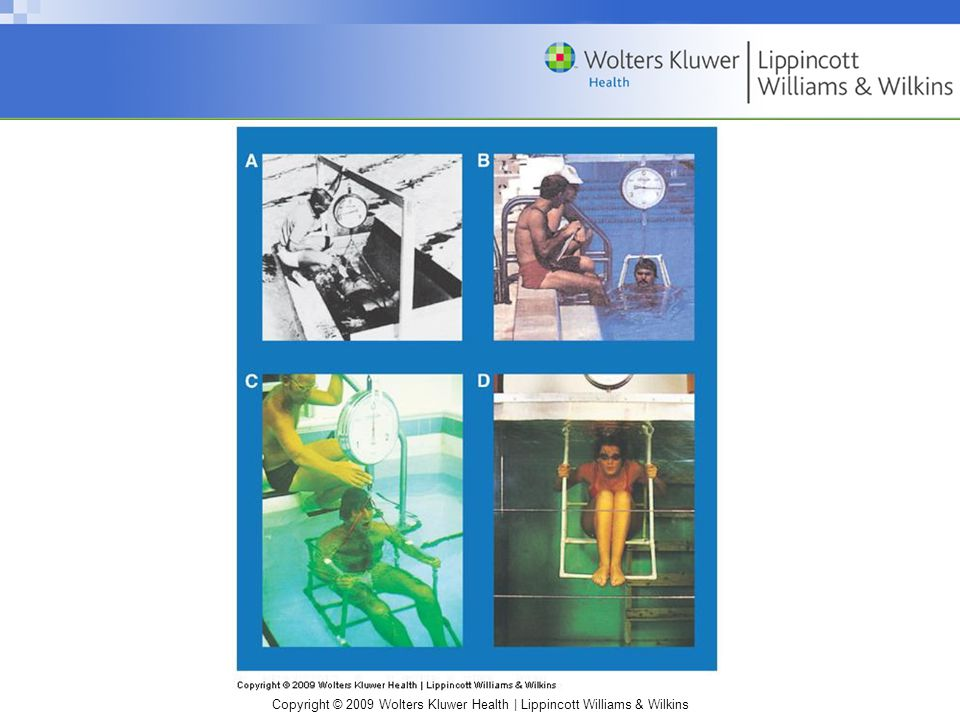 Copyright © 2009 Wolters Kluwer Health | Lippincott Williams & Wilkins