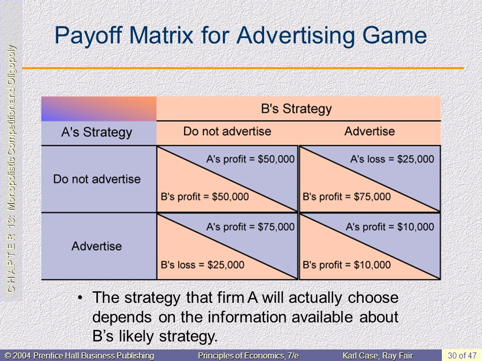 C H A P T E R 13: Monopolistic Competition and Oligopoly © 2004 Prentice Hall Business PublishingPrinciples of Economics, 7/eKarl Case, Ray Fair 30 of 47 Payoff Matrix for Advertising Game The strategy that firm A will actually choose depends on the information available about B's likely strategy.